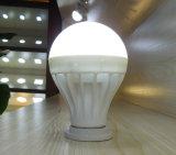 5W B22/E27 LED Bulb Light LED Kitchen Lighting (F-B4-5W)