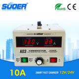 Suoer New 12V 24V Battery Charger 10A Li-ion Charger (A03)