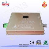 CATV FTTH Mini Fiber 1550nm Optical Transmitter