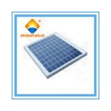 High Efficiency 70W Mini Poly-Crystalline Solar Panel