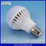 Hot Sale Plastic LED Light, E27/E14 Base LED Bulb Plastic