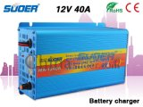 Suoer RoHS Approved 40A 12V Universal Automatic Battery Charger (MA-1240A)