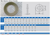 Metric Flat Washer, Type a Without Chamfer