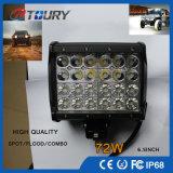 CREE LED Auto Bulb LED Work Lamp LED Spot Lights
