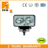 4.6inch 9W 18W 20W 24W CREE LED Work Light for Car Accessory 4.3inch LED Car Lights for ATV Truck Offroad