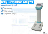 Magnetic Analyzer Software Body Analyzer Machine