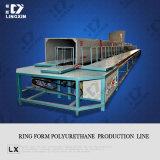 Polyurethane Production Line
