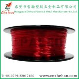 Professional ABS & PLA & HIPS & Nylon & PC & Wood & Flexible 3D Printing Filament