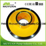 Wear Resistant ASTM A532 Classiii High Chrome Slurry Pump Part