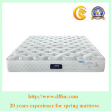 High Quality Double Pillow Top Spring Mattress