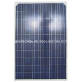 240W Poly Solar Panel with Full Certificates Made in China