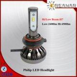 H7- Single Beam Philip LED Headlight for Cars