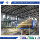2015 Environmental Waste Plastic/Tyre Pyrolysis Plant/Pyrolysis Machine to Fuel Oil