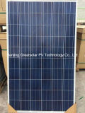 High Efficiency 250W A Grade Poly Solar Panel Made by 10 Years Professional Manufacturer