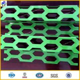 Anping Perforated Metal Mesh Manufacturer