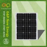 75W Monocrystalline Solar Panels with IEC TUV Certificate