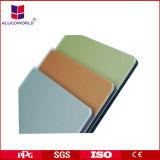 Alucoworld PVDF Aluminium Composite Sheet