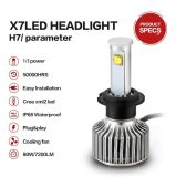 H7 CREE LED Headlight 80W for Renault Grand Scenic I