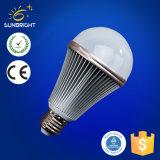 9W E27 Aluminum Alloy LED Light Bulb