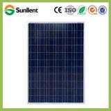 70W DC Solar Home System Use Polycrystalline Solar Panel