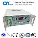 Gas Analyzer, Argon Gas Detector, Oxygen Analyzer