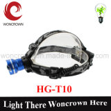 10W Anti Wind LED Head Light Battery Rechargeable
