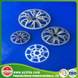Rpp PVC CPVC PP Plastic Teller Rosetter &Tellerette Ring