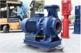 Horizontal/Vertical Electrical End Suction Centrifugal Pump