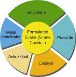 Silane Cocktail equiv. to Silcat RHS
