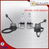 H7 36W 6000lm CREE LED Headlight