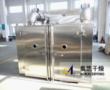 Ct-C-F Series Split-Type Clean Hot-Air Circulation Oven