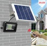 Outdoor 10W Solar LED Flood Light From Dusk to Dawn
