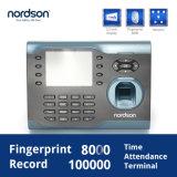 Photo ID Employee Attendance System (iclock360)