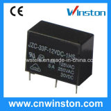 Jzc-33f PCB Relay with CE