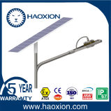 High Lumen 200W Solar LED Street Lighting with SAA UL