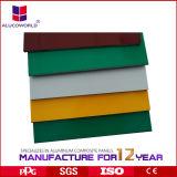 Alucoworld Proofire Aluminum Composite Panel Lightweight Building Material