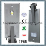 Hot Selling Integrated Solar LED Light 18W