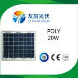 Grade a High Efficiency 10W/20W/30W/50W Solar Panel