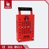 Bd-X03 Electrical Steel Safety Lockout Tagout Kit /Box