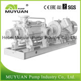 Circulating Feeding Chemical Concrete Multistage Centrifugal Pump