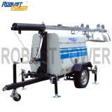 Electronic Controlled Portable Manual Mobile Lighting Tower