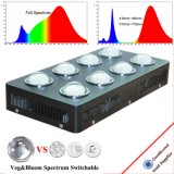 1008W Full Spectrum LED Hydroponic Grow Light for Indoor