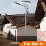 Jinhua 50W Solar Powered Street Lighting