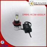 H13 6500k 6000lm LED Car Headlight