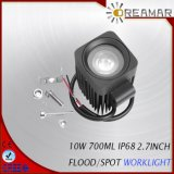 880lm 10W CREE LED Headlight