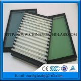 Best Price with Ceramic Frit Pattern Insulated Glass Panels