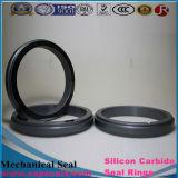 Silicon Carbide (SiC) Reaction-Bonded Silicon Carbide seal (Respirable Fraction)