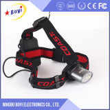 Waterproof LED Headlamp, Most Powerful Headlamp