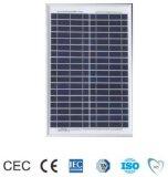 25W Polycrystalline Solar Panel (ODA25-18-P)