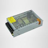 36V 72W Switch Mode LED Driver